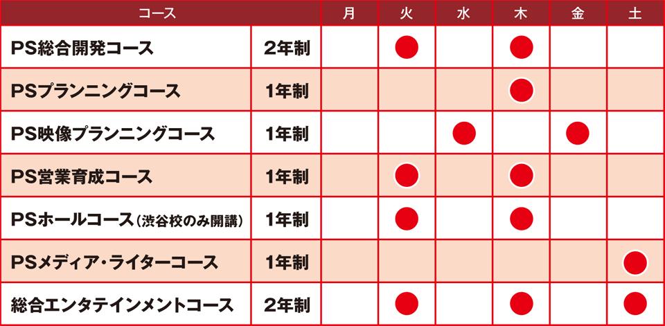 開講コース.png